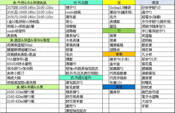 nEO_IMG_20110217-19高雄親子遊行李明細.jpg
