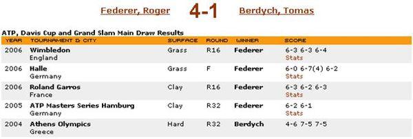 roger&berdych.bmp