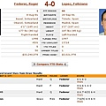 head to head fed lopez.bmp