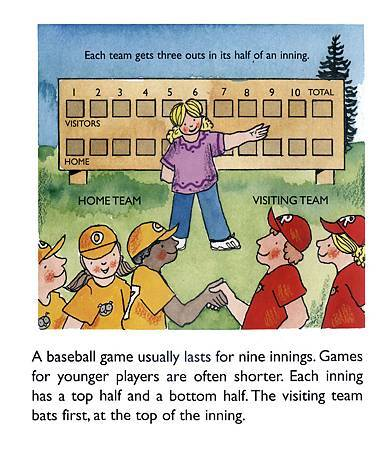MY BASEBALL BOOK - 6