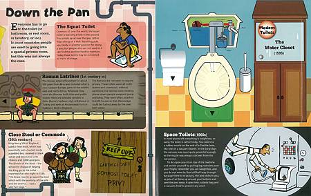 INVENTIONS - DOWN THE PAN