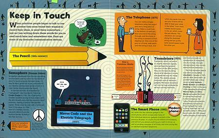 INVENTIONS - KEEP IN TOUCH