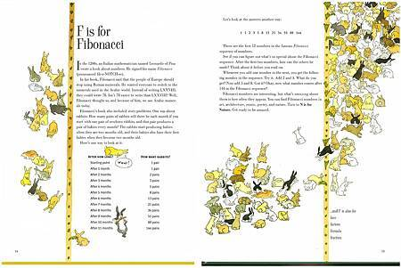 G IS FOR GOOGOL - PAGE 14+15 FIBONACCI