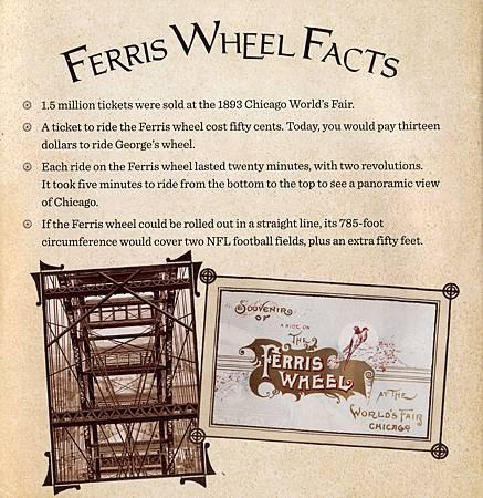 GEORGE FERRIS - WHAT A WHEEL 02.jpg