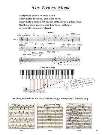AH, MUSIC! - PAGE 15.jpg