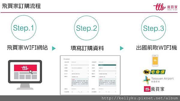 飛買家wifi翻譯機訂購流程.JPG