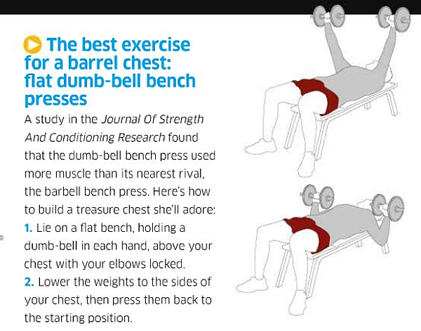 for a barrel chest.png