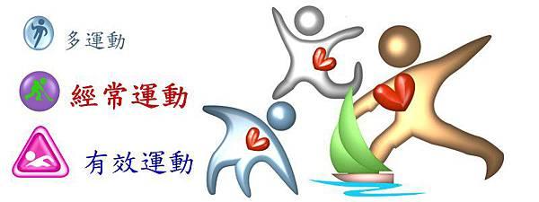多運動、常運動、有效運動