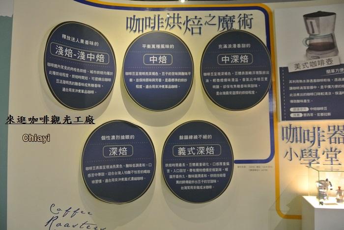 嘉義咖啡觀光工廠14.JPG