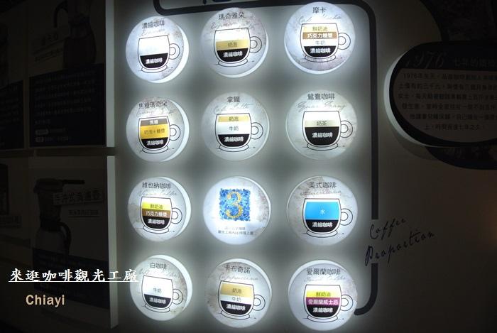 嘉義咖啡觀光工廠16.JPG