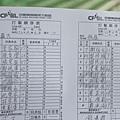 20130406台中義大二軍比賽 034