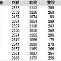 中信鯨戰績04.JPG