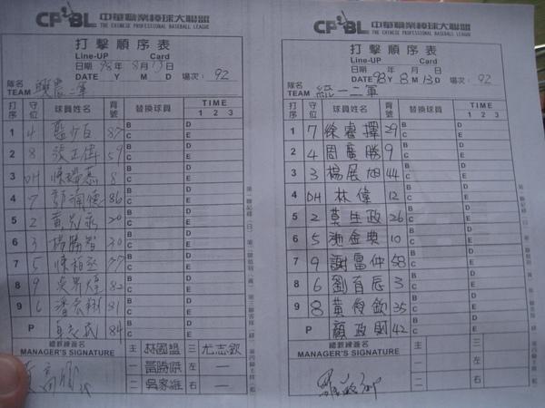 20090813台南球場興農vs統一二軍球賽 031.jpg