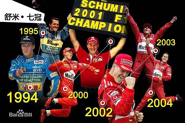 德國車神-Michael Schumacher