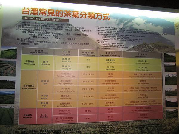 苗栗竹南 天仁茗茶館 32.JPG