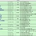 08-台中市1.jpg