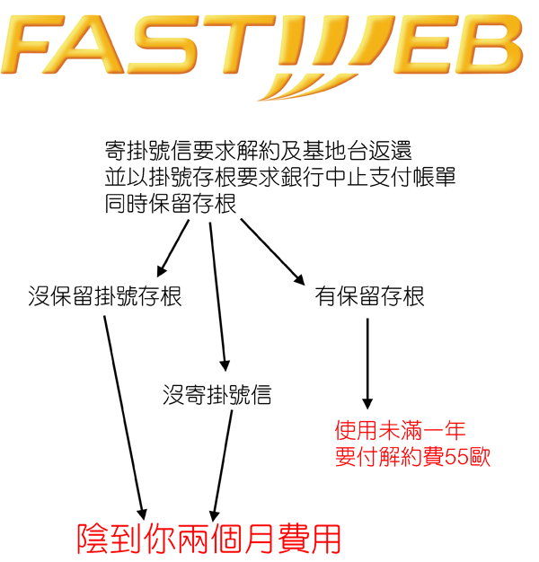fastweb_0