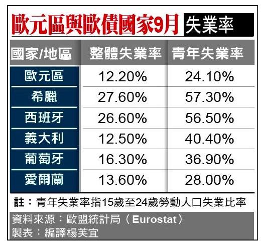 Screen Shot 2013-12-13 at 下午11.14.00