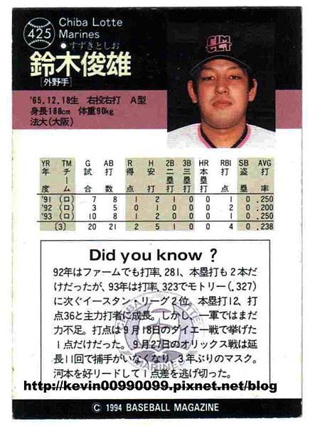 1994 鈴木俊雄2