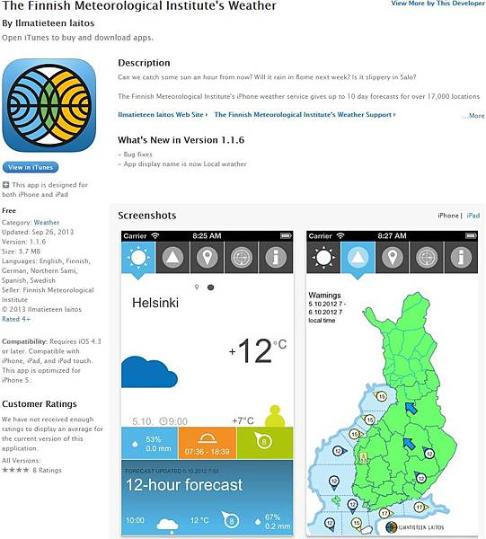 The Finnish Meteorological Institute's Weather.jpg