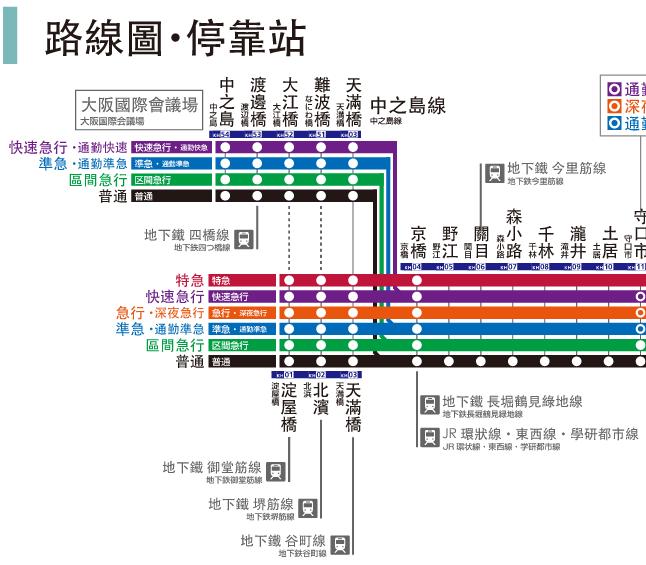 地铁路线图