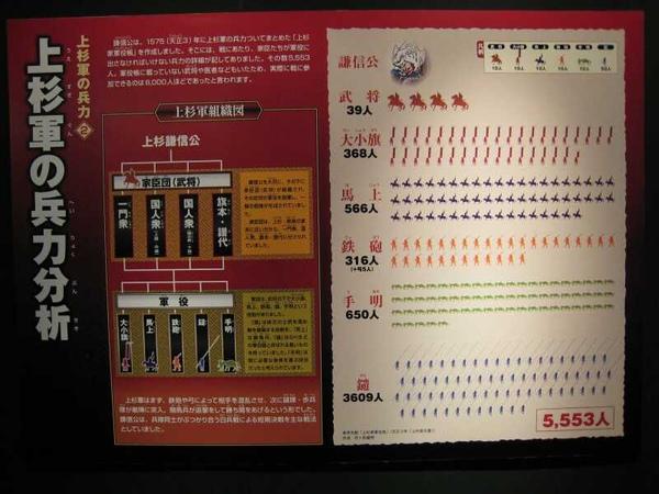 089_上杉軍兵力分析.jpg