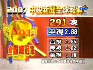 CTV 20071019.jpg
