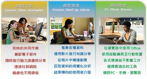 office 2010-1