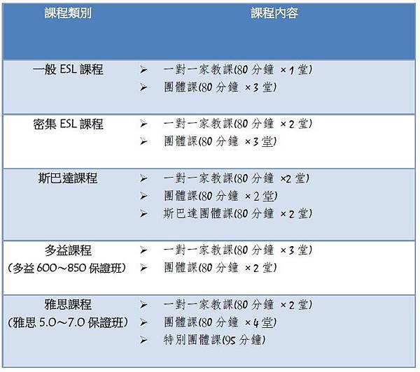 CPILS-t1.jpg