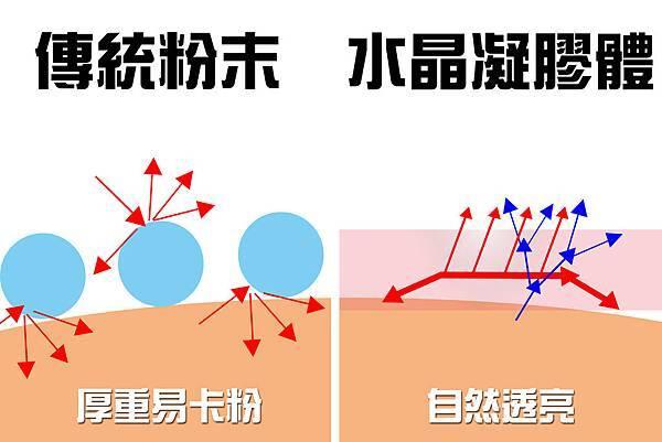 theginza粒子圖.jpg