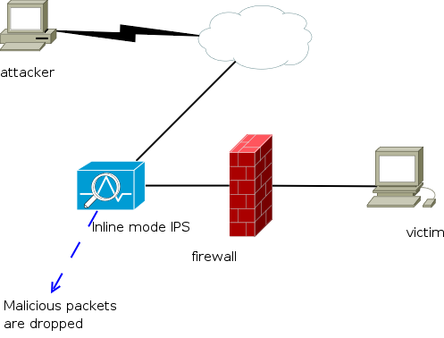 information_security_2