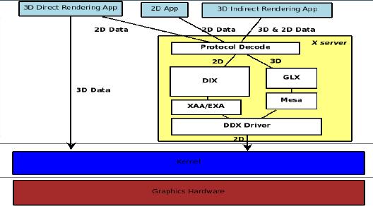 2d-3d-data-path