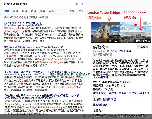 倫敦大橋2
