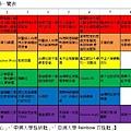 第三屆高雄同志大遊行 遊行團體隊伍安排一覽表-2