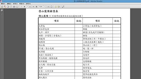 登山裝備檢查表