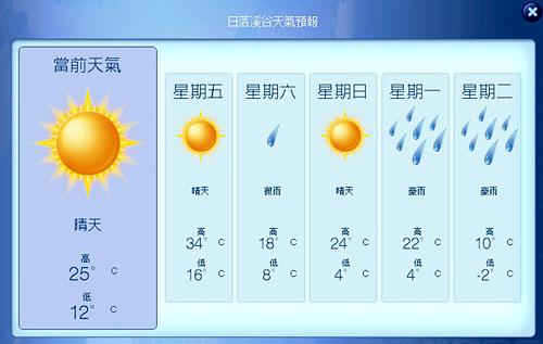 sims3-模擬市民3-天氣預報