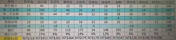 20180626 販賣金額最後核定 004.JPG