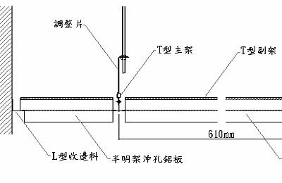 4 半明架工法圖解.jpg