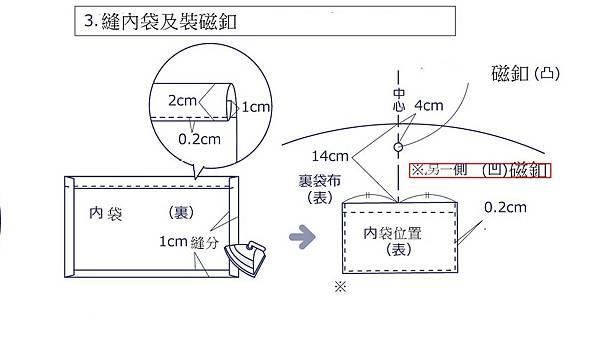做法3.jpg