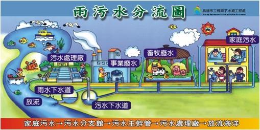 旗山_旗美污水下水道系統第二期計畫2.jpg