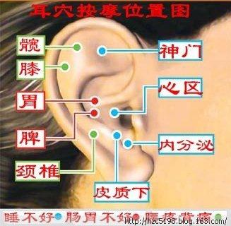 耳部自我按摩