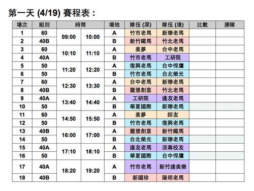 2013年新竹市籃韻薪傳暨老馬籃球邀請賽-賽制圖 & 賽程表1