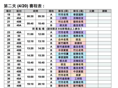 2013年新竹市籃韻薪傳暨老馬籃球邀請賽-賽制圖 & 賽程表 2