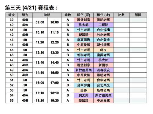 2013年新竹市籃韻薪傳暨老馬籃球邀請賽-賽制圖 & 賽程表 3