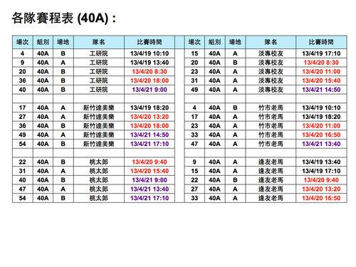 2013年新竹市籃韻薪傳暨老馬籃球邀請賽-賽制圖 & 賽程表 4
