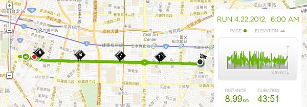 Nike_Running_Map