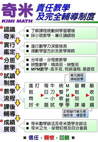 責任教學海報(綠色2)