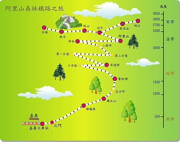 阿里山小火車路線圖-各站介紹.jpg