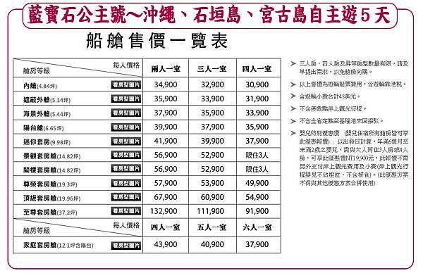 13(5D)-藍寶石公主號~沖繩、石垣島、宮古島自主遊5天.jpg