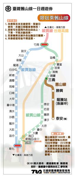 990528中運段舊山線一日週遊券02.jpg